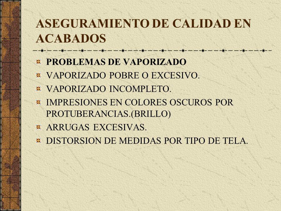ASEGURAMIENTO DE CALIDAD EN ACABADOS PROBLEMAS DE VAPORIZADO VAPORIZADO POBRE O EXCESIVO. VAPORIZADO INCOMPLETO. IMPRESIONES EN COLORES OSCUROS POR PR