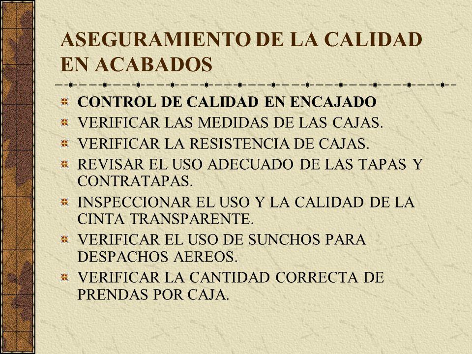 ASEGURAMIENTO DE LA CALIDAD EN ACABADOS CONTROL DE CALIDAD EN ENCAJADO VERIFICAR LAS MEDIDAS DE LAS CAJAS. VERIFICAR LA RESISTENCIA DE CAJAS. REVISAR