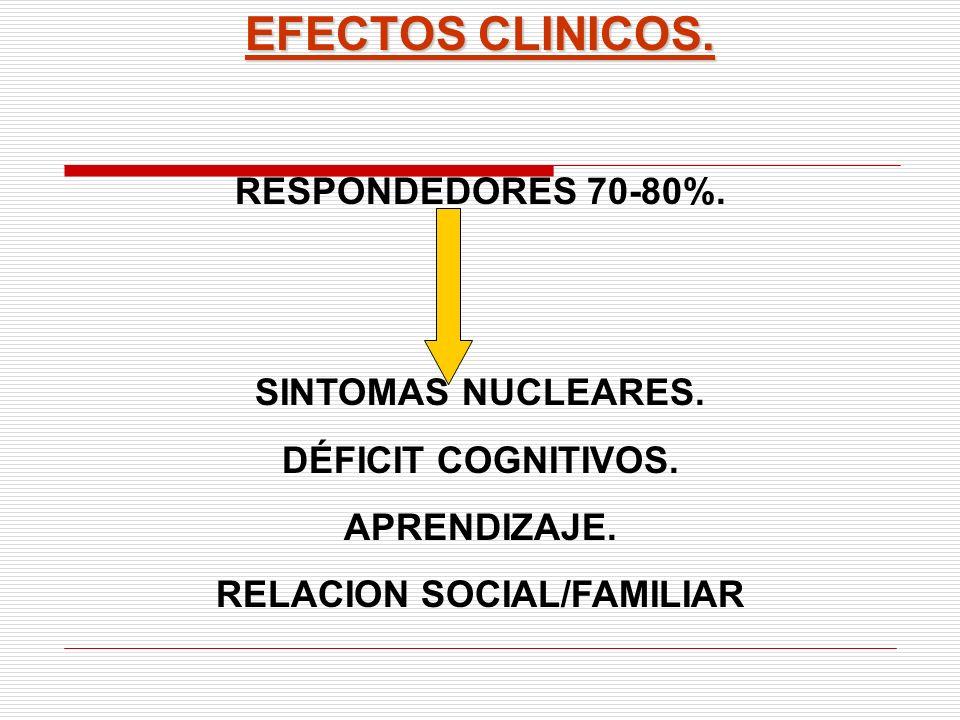 EFECTOS CLINICOS. RESPONDEDORES 70-80%. SINTOMAS NUCLEARES. DÉFICIT COGNITIVOS. APRENDIZAJE. RELACION SOCIAL/FAMILIAR