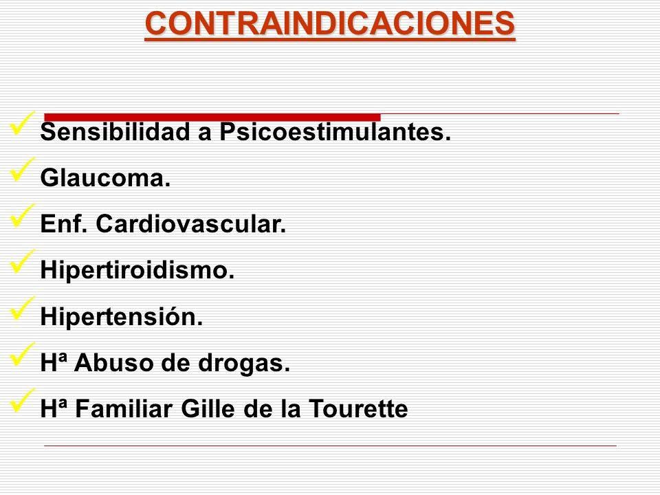 CONTRAINDICACIONES Sensibilidad a Psicoestimulantes. Glaucoma. Enf. Cardiovascular. Hipertiroidismo. Hipertensión. Hª Abuso de drogas. Hª Familiar Gil