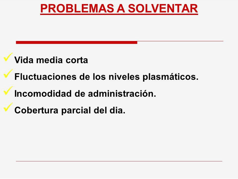 PROBLEMAS A SOLVENTAR Vida media corta Fluctuaciones de los niveles plasmáticos. Incomodidad de administración. Cobertura parcial del dia.