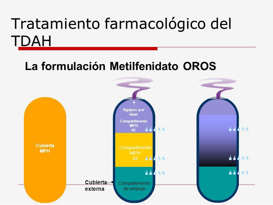La formulación Metilfenidato OROS Cubierta MPH Cubierta externa Compartimento de empuje Compartimento MPH #2 Agujero por láser Compartimento MPH #1 Tr