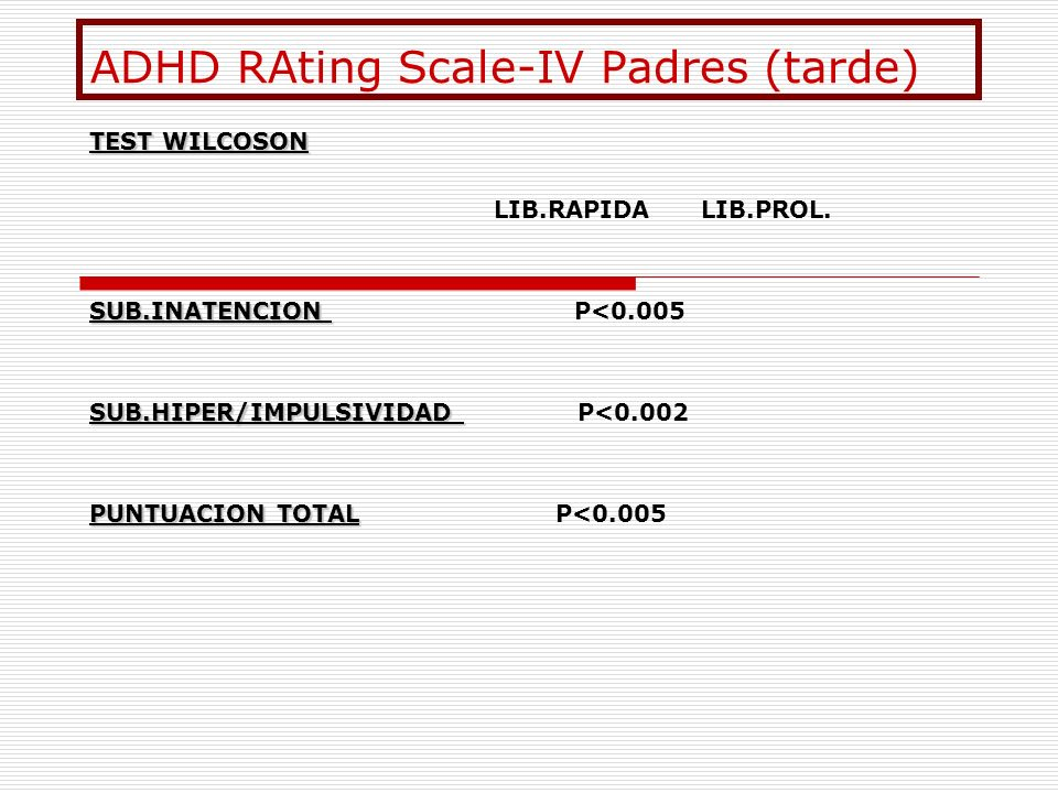 ADHD RAting Scale-IV Padres (fin semana)