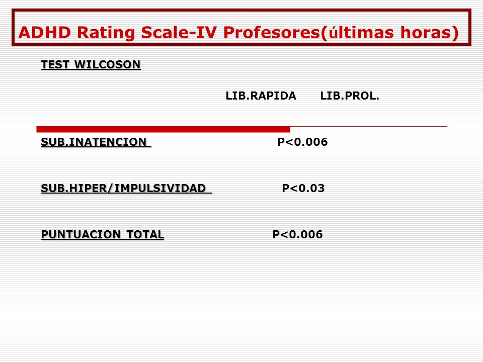 TEST WILCOSON LIB.RAPIDA LIB.PROL. SUB.INATENCION SUB.INATENCION P<0.006 SUB.HIPER/IMPULSIVIDAD SUB.HIPER/IMPULSIVIDAD P<0.03 PUNTUACION TOTAL PUNTUAC