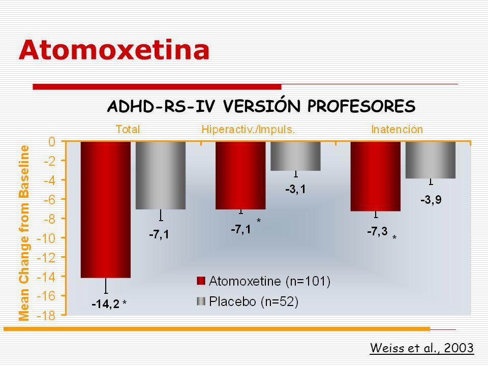 Weiss et al., 2003 ADHD-RS-IV VERSIÓN PROFESORES Atomoxetina