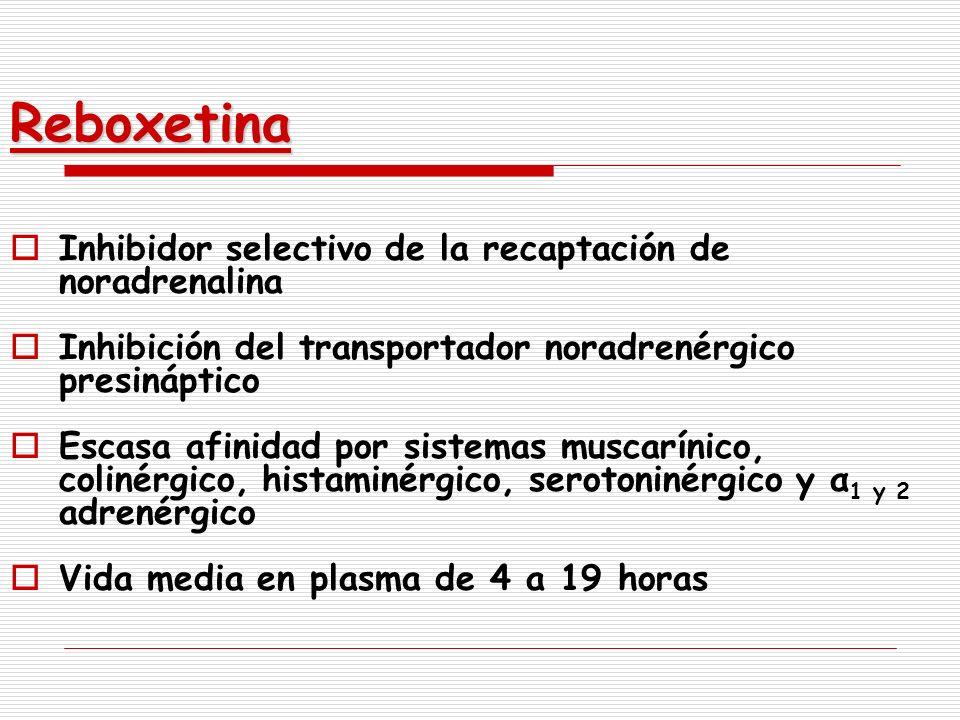 Reboxetina Inhibidor selectivo de la recaptación de noradrenalina Inhibición del transportador noradrenérgico presináptico Escasa afinidad por sistema