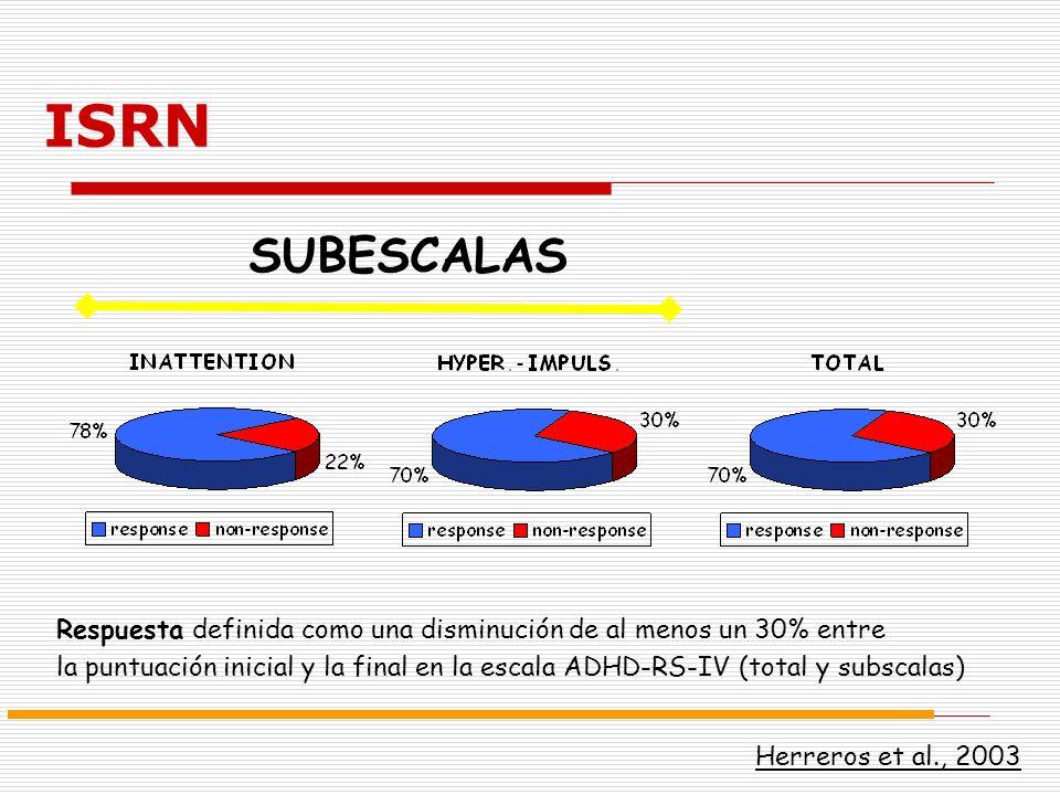 Herreros et al., 2003 SUBESCALAS Respuesta definida como una disminución de al menos un 30% entre la puntuación inicial y la final en la escala ADHD-R