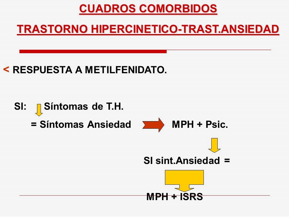 CUADROS COMORBIDOS TRASTORNO HIPERCINETICO-TRAST.ANSIEDAD < RESPUESTA A METILFENIDATO. SI: Síntomas de T.H. = Síntomas Ansiedad MPH + Psic. SI sint.An