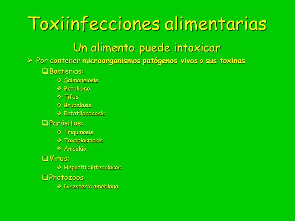 Toxiinfecciones alimentarias Un alimento puede intoxicar Por contener microorganismos patógenos vivos o sus toxinas Por contener microorganismos patóg