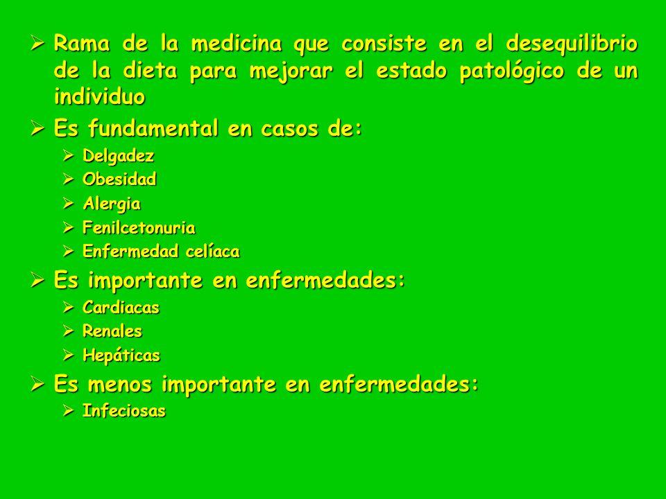 Las dietas más importantes de dietoterapia son: Las dietas más importantes de dietoterapia son: Hipocalórica Hipocalórica Hiposódica Hiposódica Enfermedades de malabsorción Enfermedades de malabsorción Enfermedades de desviación metabólica Enfermedades de desviación metabólica Alergia alimentaria Alergia alimentaria La dieta hipocalórica La dieta hipocalórica Disminución de ingesta de calorías diaria Disminución de ingesta de calorías diaria Se aplica para casos de: Se aplica para casos de: Obesidad Obesidad Diabetes Diabetes Hipercolestiremia Hipercolestiremia