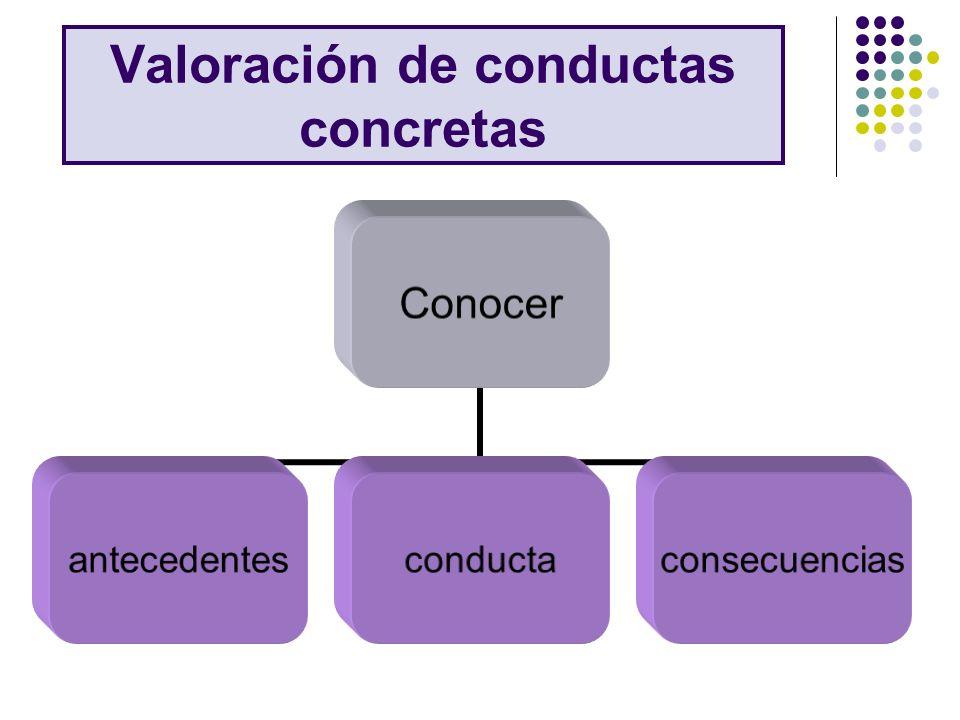 Valoración de conductas concretas Conocer antecedentesconductaconsecuencias