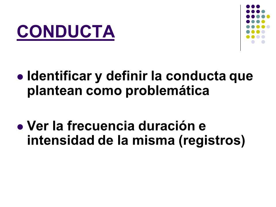 CONDUCTA Identificar y definir la conducta que plantean como problemática Ver la frecuencia duración e intensidad de la misma (registros)