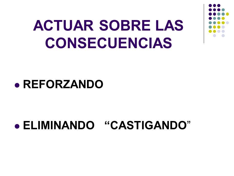 ACTUAR SOBRE LAS CONSECUENCIAS REFORZANDO ELIMINANDO CASTIGANDO