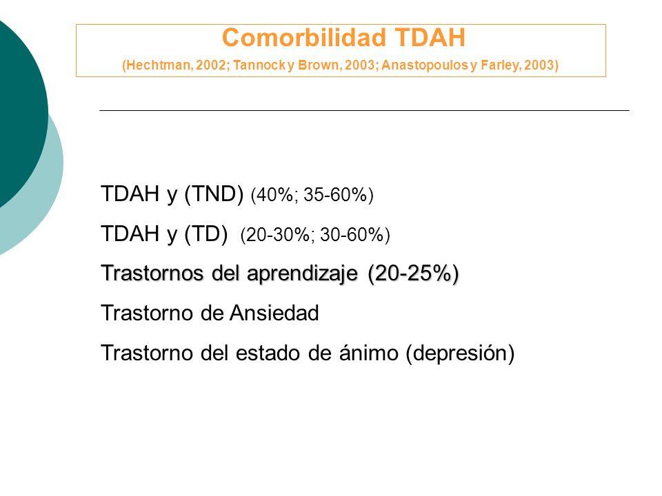 % más elevado Comorbilidad en niños TDAH se corresponde con Trastornos / Problemas del Comportamiento Cumplen criterios diagnósticos TND y TD Presenta