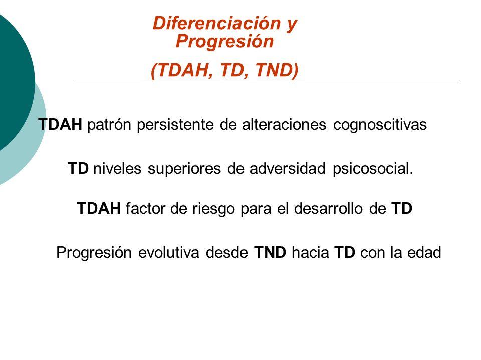 Comorbilidad TDAH (Hechtman, 2002; Tannock y Brown, 2003; Anastopoulos y Farley, 2003) TDAH y (TND) (40%; 35-60%) TDAH y (TD) (20-30%; 30-60%) Trastor