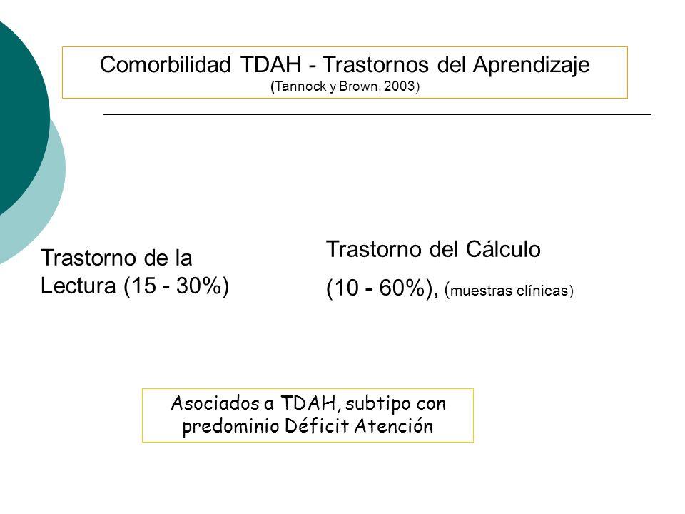 Diferenciación y Progresión (TDAH, TD, TND) TDAH patrón persistente de alteraciones cognoscitivas TD niveles superiores de adversidad psicosocial. TDA