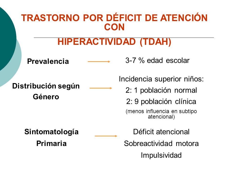 DIAGNÓSTICO DEL TRASTORNO POR DÉFICIT DE ATENCIÓN E HIPERACTIVIDAD (TDAH) Profa. Inmaculada Moreno García Curso Monográfico sobre Hiperactividad y Déf