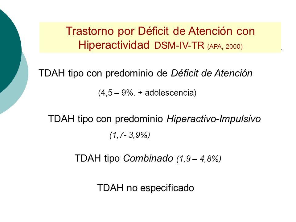 Criterios Diagnósticos TDAH DSM-IV-TR (APA, 2000) A) Seis o más síntomas D-H-I. Persistencia al menos 6 meses. Intensidad desadaptativa según nivel de