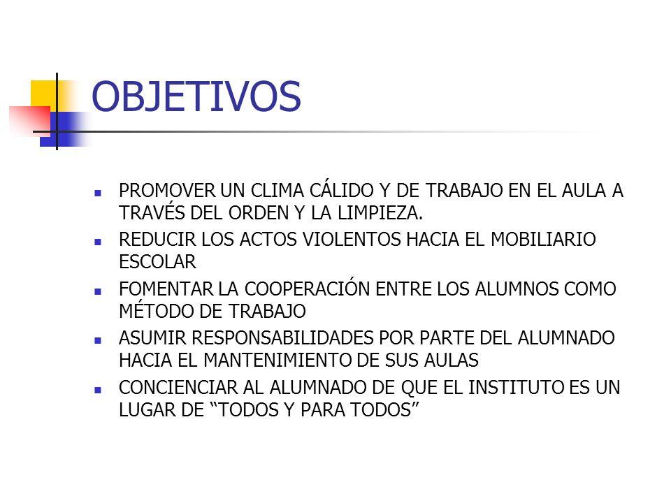 OBJETIVOS PROMOVER UN CLIMA CÁLIDO Y DE TRABAJO EN EL AULA A TRAVÉS DEL ORDEN Y LA LIMPIEZA. REDUCIR LOS ACTOS VIOLENTOS HACIA EL MOBILIARIO ESCOLAR F