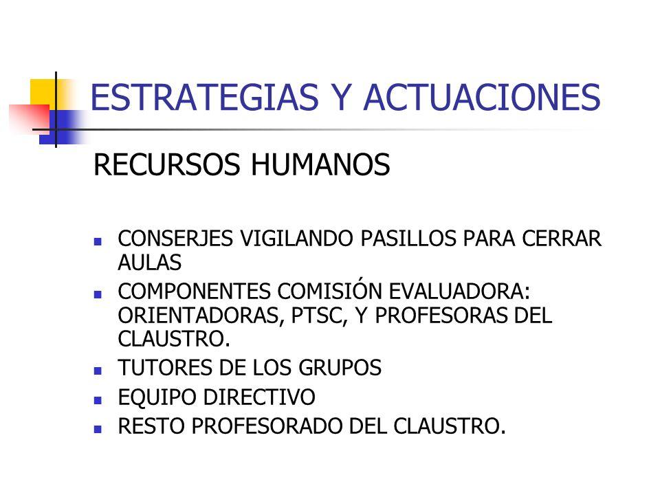 RESULTADOS MEJORA SIGNIFICATIVA DEL ESTADO DE LAS AULAS: LIMPIEZA, DECORACIÓN, MANTENIMIENTO, ETC MEJORA DE LAS RELACIONES INTERPERSONALES Y AUMENTO DEL COMPAÑERISMO MEJORA EN LA PUNTUALIDAD DE LOS ALUMNOS RESPUESTA POSITIVA DE TUTORES Y PROFESORES