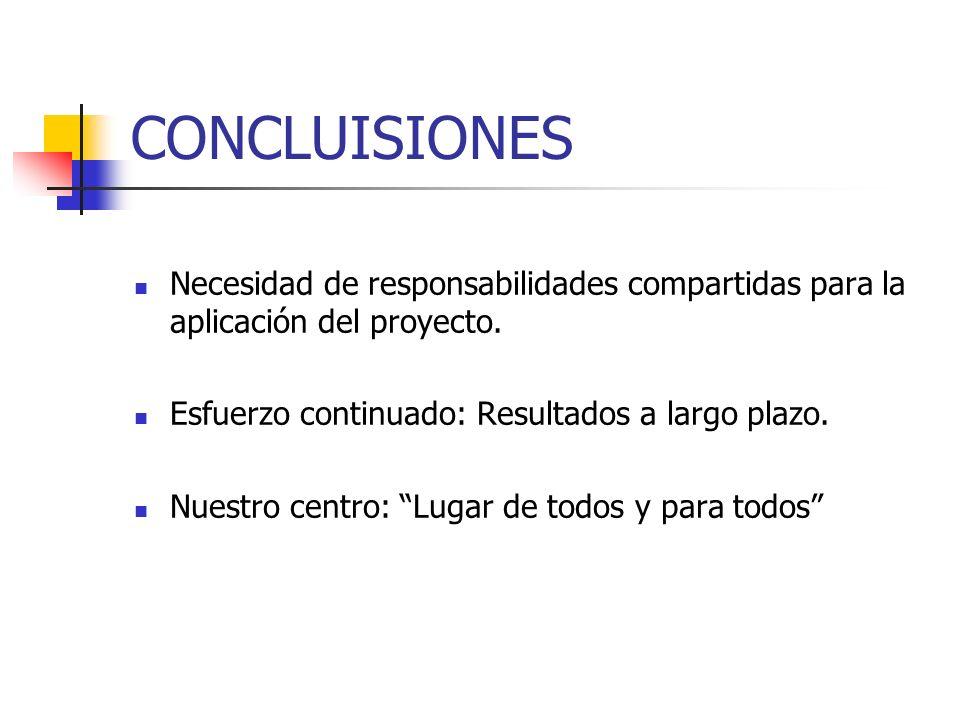 CONCLUISIONES Necesidad de responsabilidades compartidas para la aplicación del proyecto. Esfuerzo continuado: Resultados a largo plazo. Nuestro centr