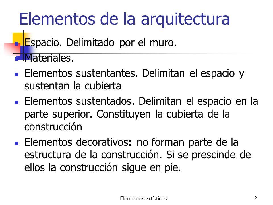 Elementos artísticos2 Elementos de la arquitectura Espacio. Delimitado por el muro. Materiales. Elementos sustentantes. Delimitan el espacio y sustent