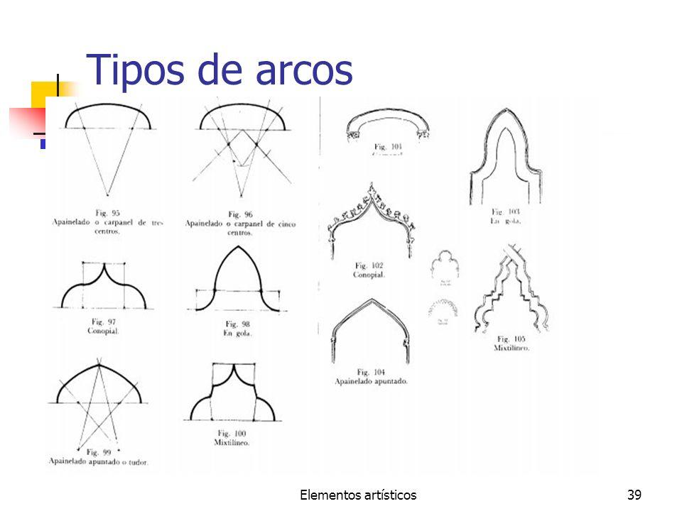 Elementos artísticos39 Tipos de arcos