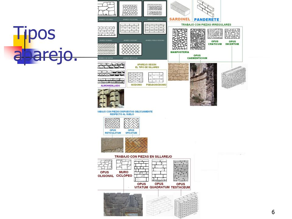 Elementos artísticos6 Tipos aparejo.