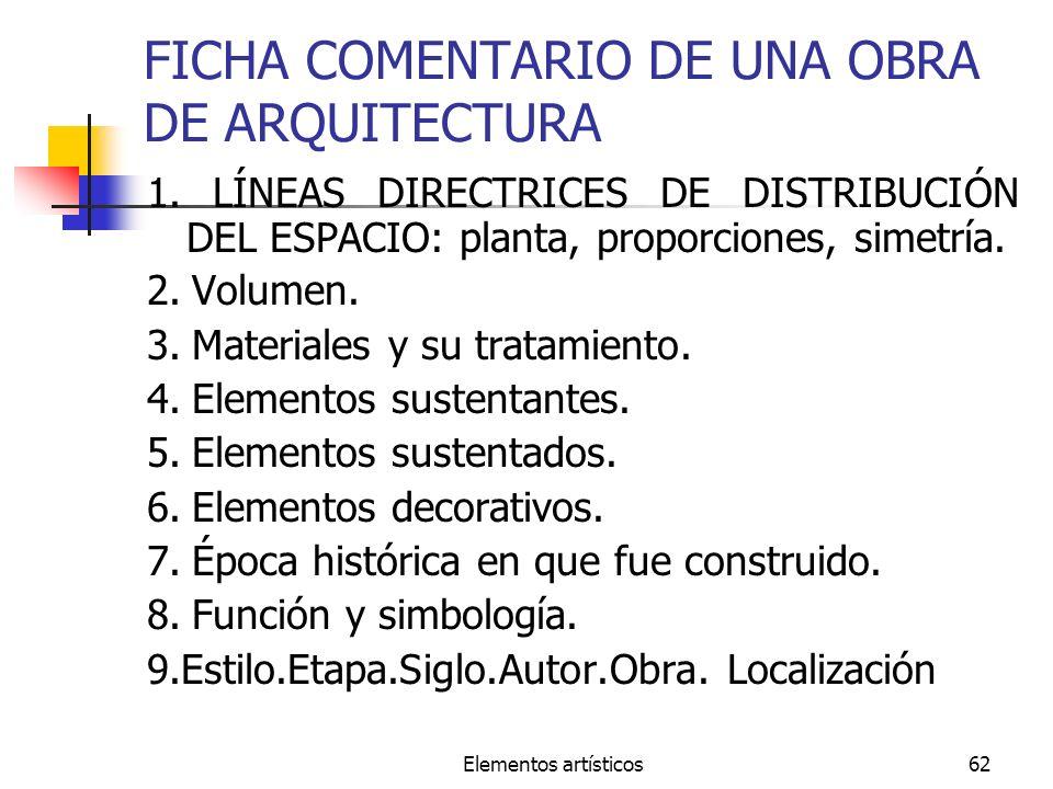 Elementos artísticos62 FICHA COMENTARIO DE UNA OBRA DE ARQUITECTURA 1. LÍNEAS DIRECTRICES DE DISTRIBUCIÓN DEL ESPACIO: planta, proporciones, simetría.