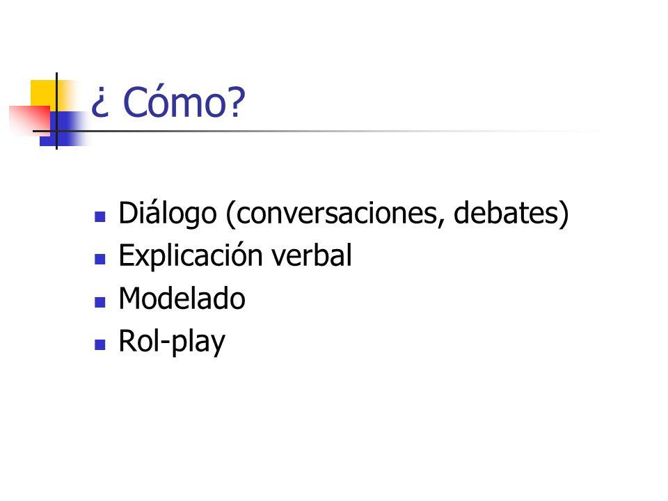¿ Cómo? Diálogo (conversaciones, debates) Explicación verbal Modelado Rol-play
