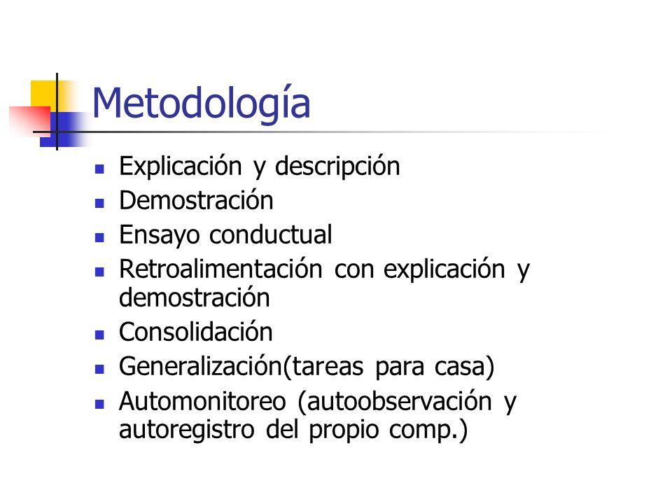 Metodología Explicación y descripción Demostración Ensayo conductual Retroalimentación con explicación y demostración Consolidación Generalización(tar
