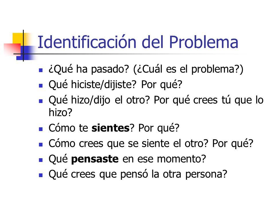 Identificación del Problema ¿Qué ha pasado? (¿Cuál es el problema?) Qué hiciste/dijiste? Por qué? Qué hizo/dijo el otro? Por qué crees tú que lo hizo?