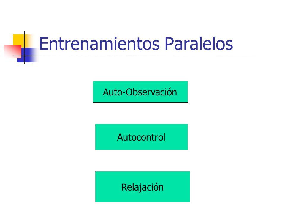 Entrenamientos Paralelos Auto-Observación Autocontrol Relajación