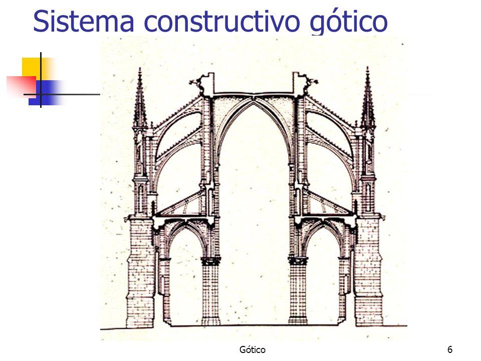 Gótico6 Sistema constructivo gótico
