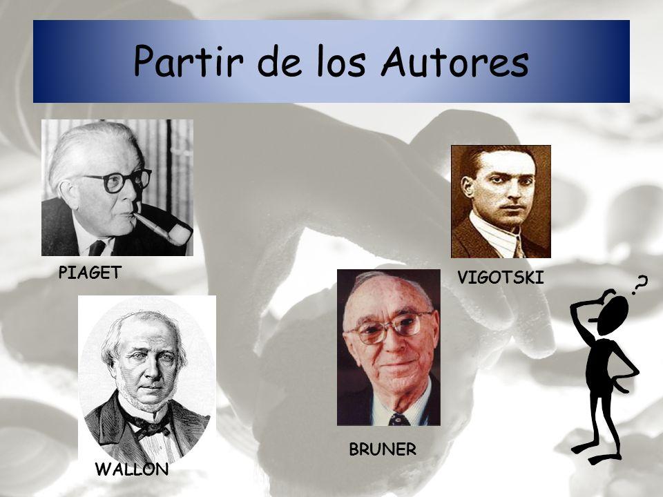 Partir de los Autores PIAGET VIGOTSKI BRUNER WALLON