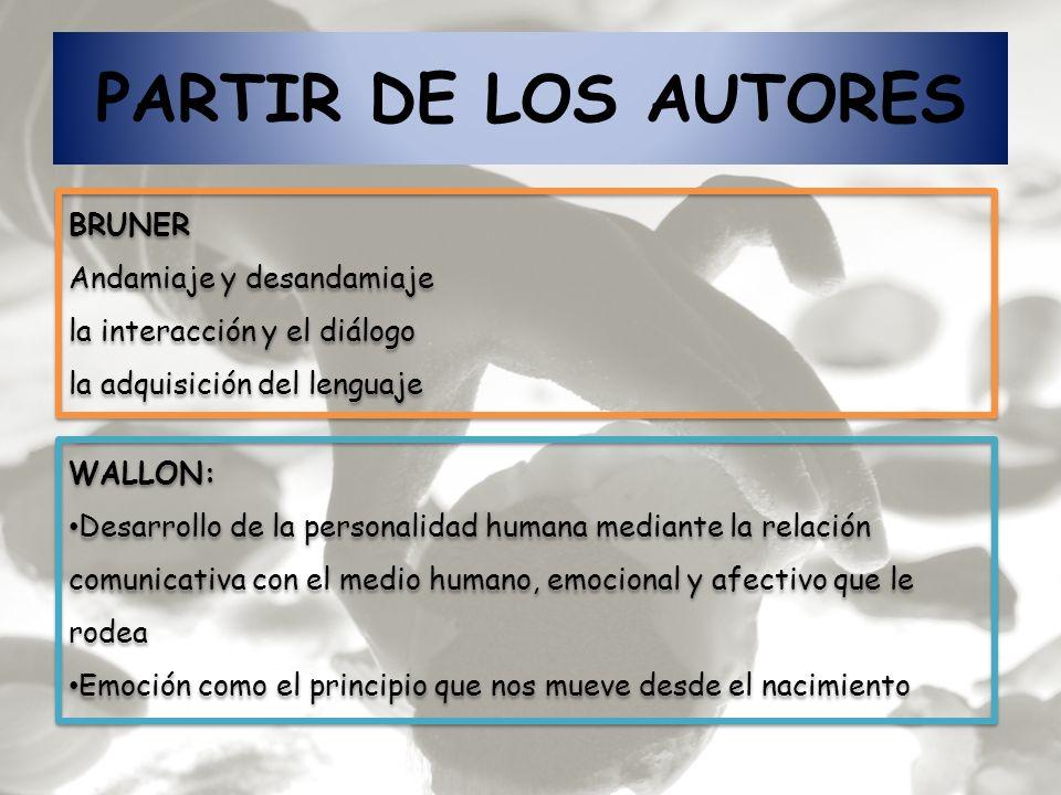 PARTIR DE LOS AUTORES WALLON: Desarrollo de la personalidad humana mediante la relación comunicativa con el medio humano, emocional y afectivo que le