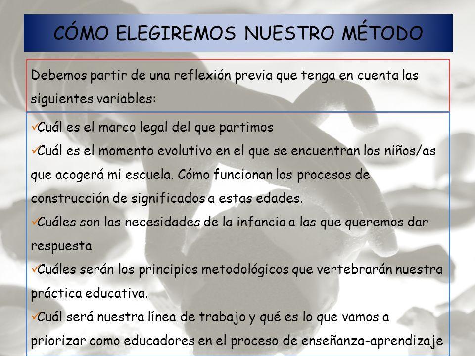 DE QUÉ MARCO LEGAL PARTIMOS Decreto 17/2008, de 6 de marzo, del Consejo de Gobierno, por el que se desarrollan para la Comunidad de Madrid las enseñanzas de la Educación Infantil.
