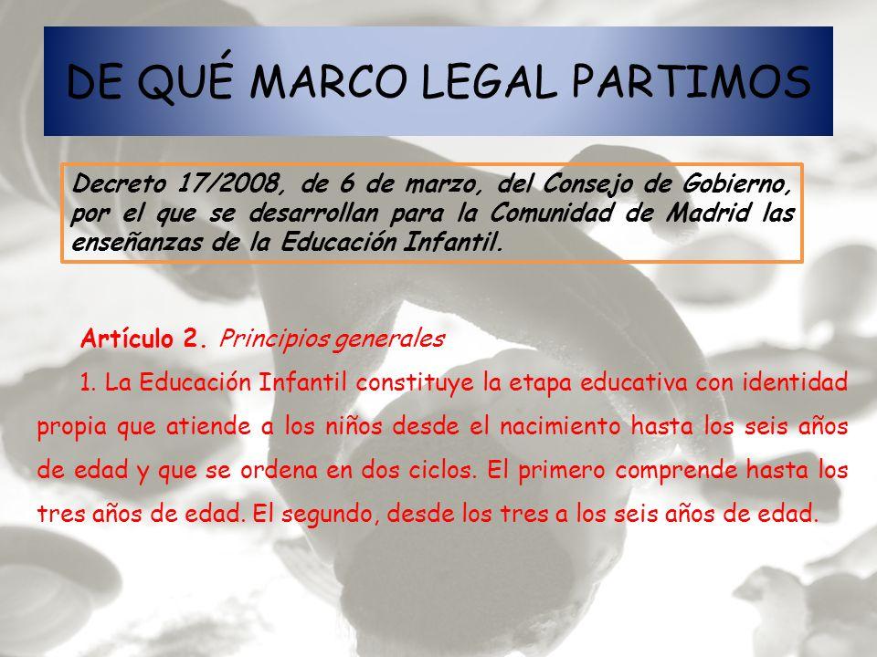 DE QUÉ MARCO LEGAL PARTIMOS Decreto 17/2008, de 6 de marzo, del Consejo de Gobierno, por el que se desarrollan para la Comunidad de Madrid las enseñan