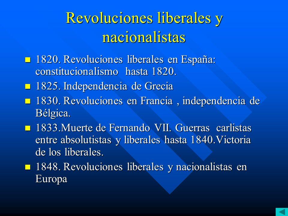 Las ideologías proletarias: el marxismo.