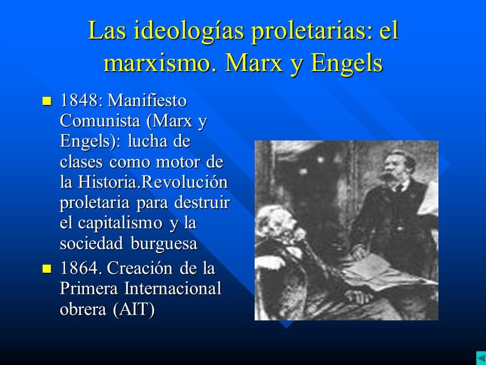 El anarquismo Rechazo al Estado y a la religión La vía revolucionaria como acceso de la clase obrera al comunismo libertario Arraigo muy fuerte en España: CNT y FAI