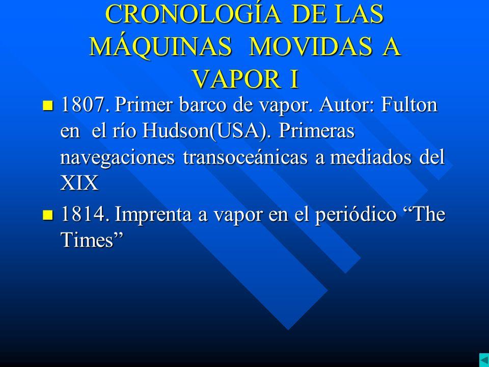 CRONOLOGÍA DE LAS MÁQUINAS MOVIDAS A VAPOR 1814.
