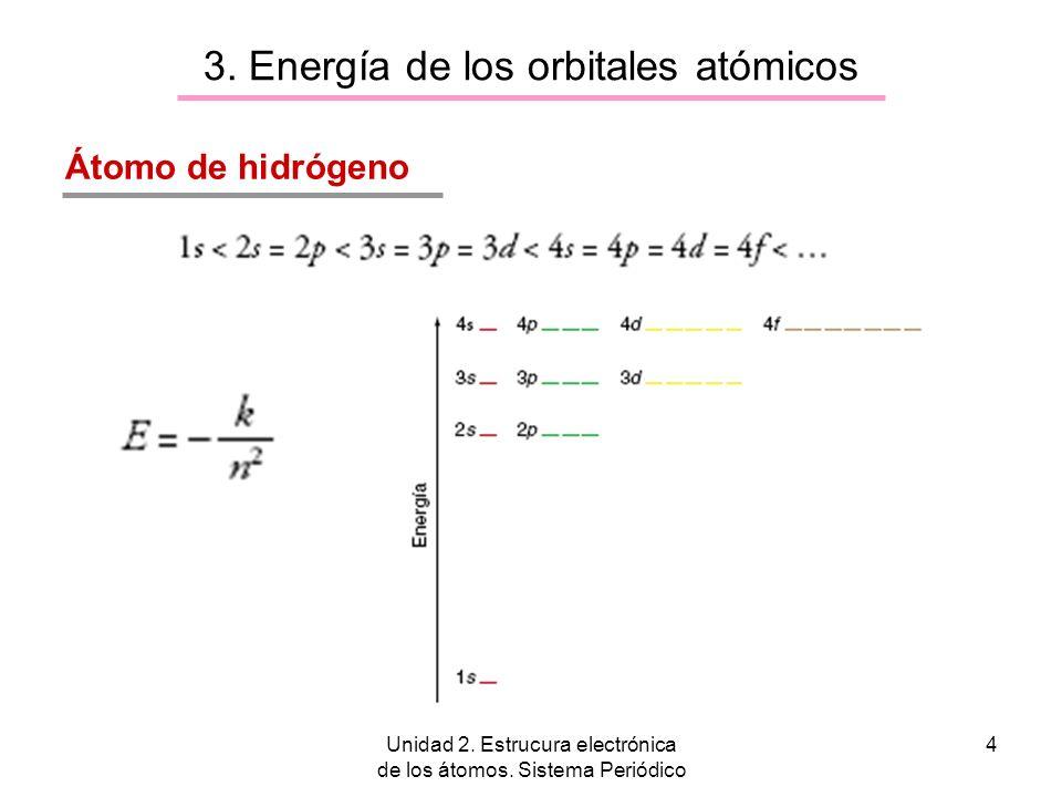 Unidad 2. Estrucura electrónica de los átomos. Sistema Periódico 4 Átomo de hidrógeno 3. Energía de los orbitales atómicos