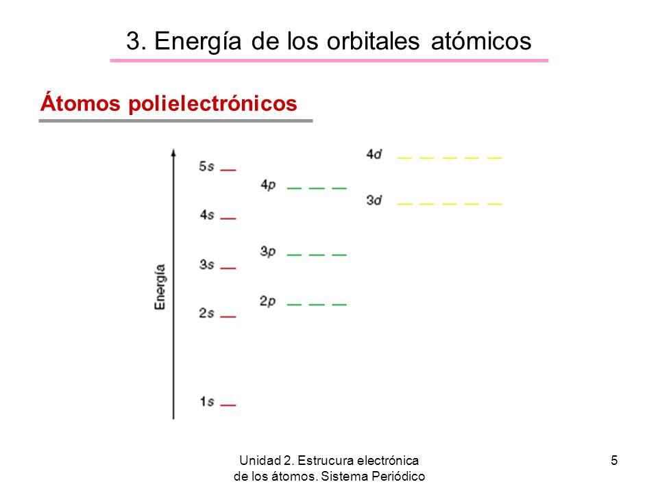Unidad 2. Estrucura electrónica de los átomos. Sistema Periódico 5 Átomos polielectrónicos 3. Energía de los orbitales atómicos