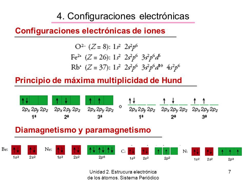 Unidad 2. Estrucura electrónica de los átomos. Sistema Periódico 7 Configuraciones electrónicas de iones Principio de máxima multiplicidad de Hund Dia