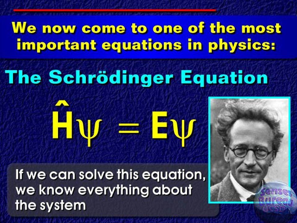Heisenberg Mecánica matricial de Heisenberg (1925) Principio de Indeterminación de Heisenberg (1927)