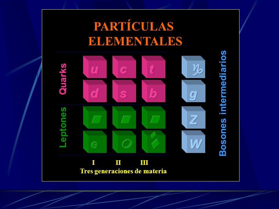 G(x 1, t 1 ; x 2, t 2 ) = [dx(t)] exp{i L(x(t), x(t))dt / h } (propagador de Feynman) ( x 2, t 2 / x 1, t 1 ) = |G( x 1, t 1 ; x 2, t 2 )|^2 Formulaci