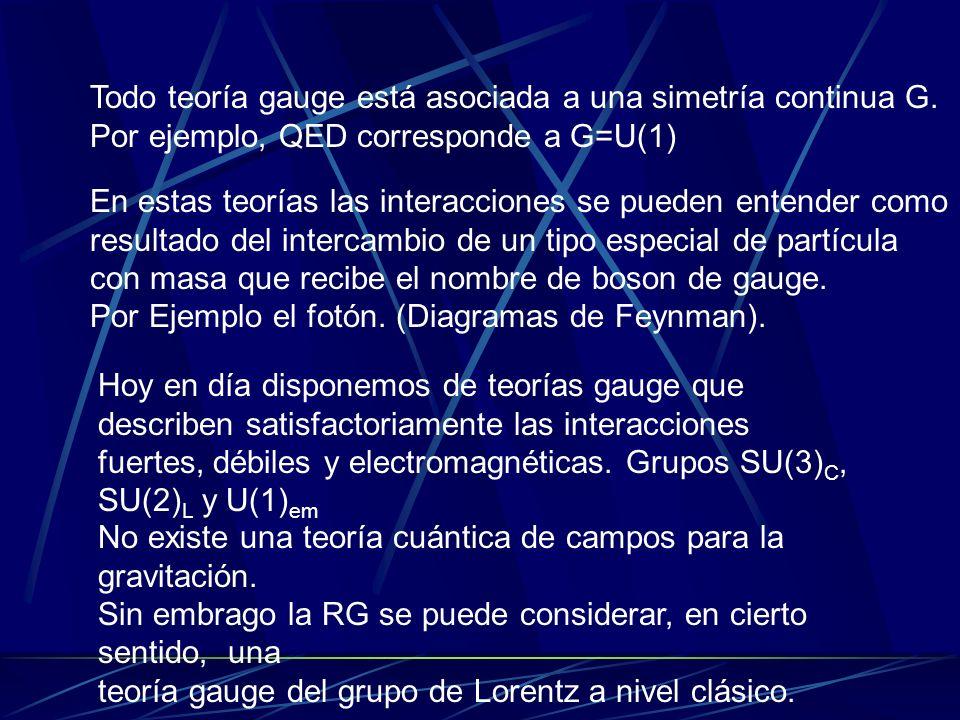 El Marco Teórico para la descripción de las interacciones fundamentales Mecánica Cuántica Teoría Cuántica de Campos Relatividad General Simetría Gauge