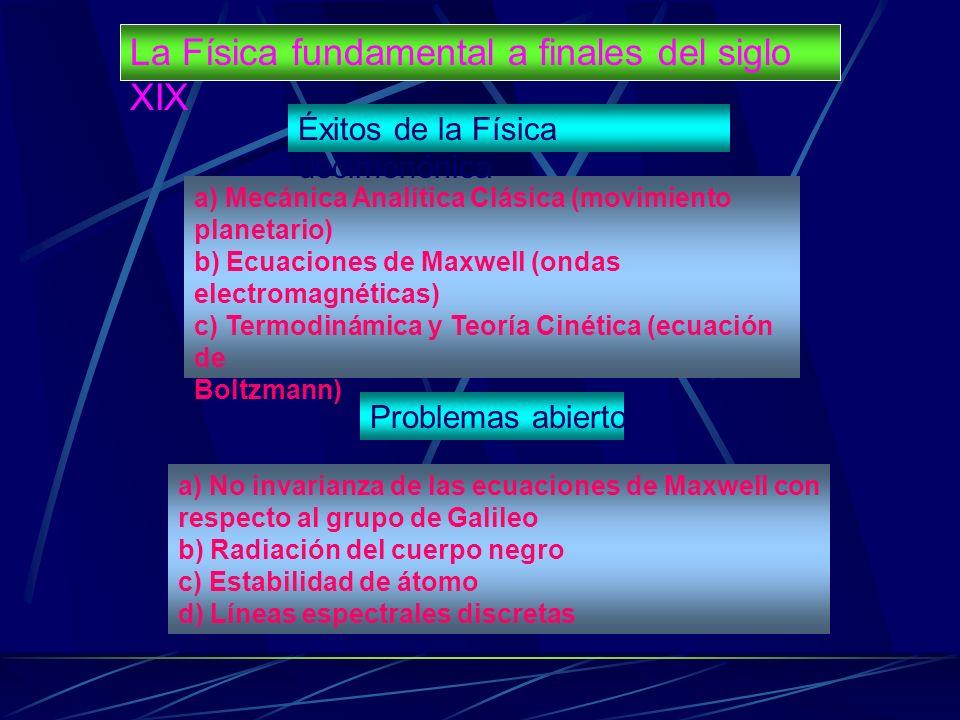 Tema 0: Introducción Tema 1: La visión del mundo previa al siglo XX Tema 2: La Teoría de la Relatividad Tema 3: La Mecánica Cuántica Tema 4: Átomos, m