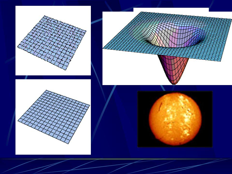 Ecuaciones de campo de Einstein GeometríaMateria-energía