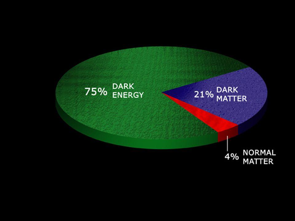 Ecuaciones de campo de Einstein Geometría Materia-energía Constante Cosmológica Einstein introdujo sus ecuaciones de campo originalmente si constante